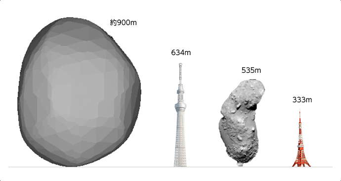 小惑星リュウグウ