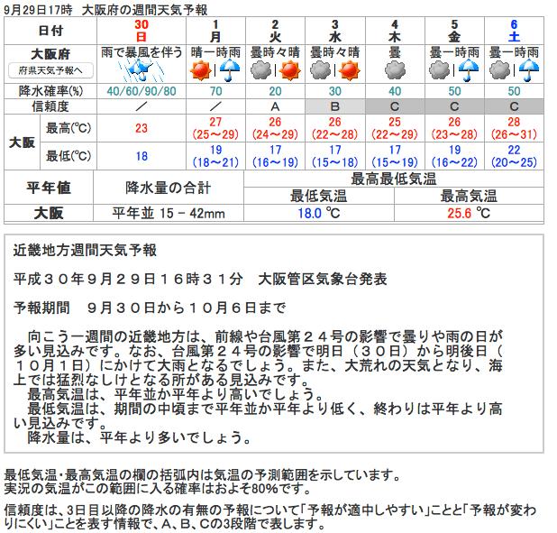 気象庁予報2