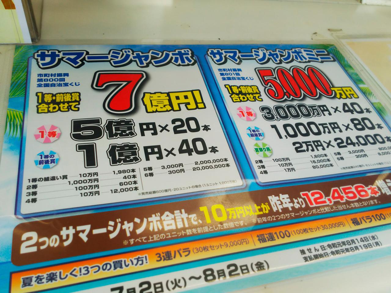 サマージャンボ宝くじ2019