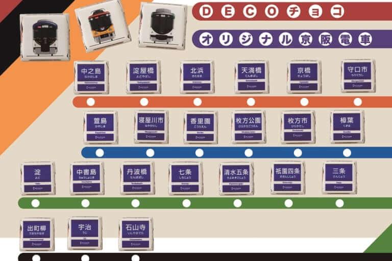 京阪電車の駅名チョコ