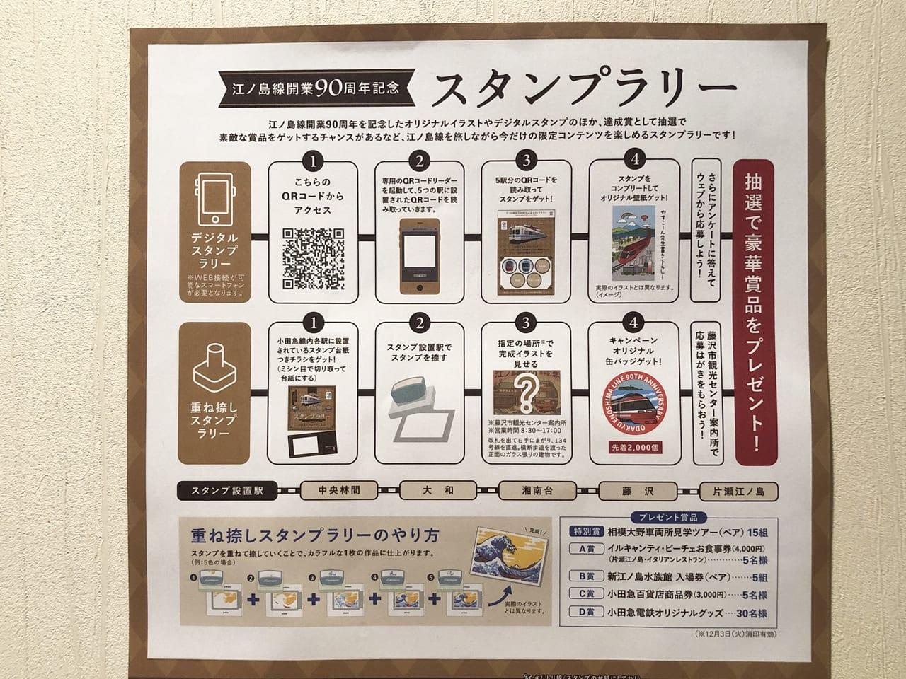 藤沢市 小田急江ノ島線開業90周年記念イベント開催中 スタンプラリー